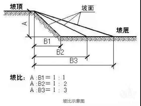稻虾养殖田埂设计和稻虾养殖模式