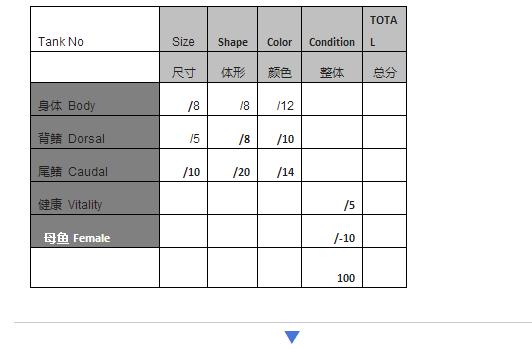 中美交流赛 | GIAS第一届国际孔雀鱼交流赛规则