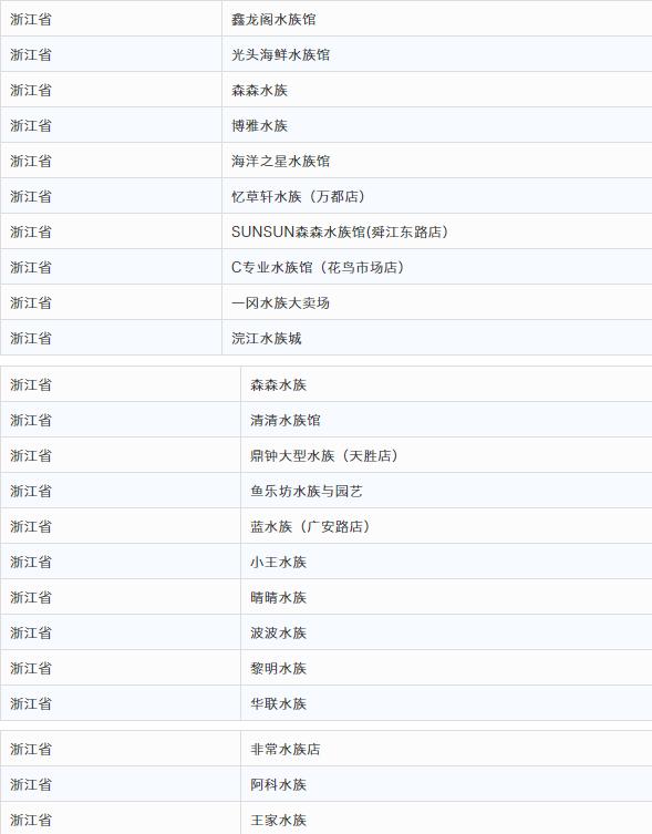 【展会动态】GIAS广州水族展正式进入倒计时,专业观众数量直线上升!